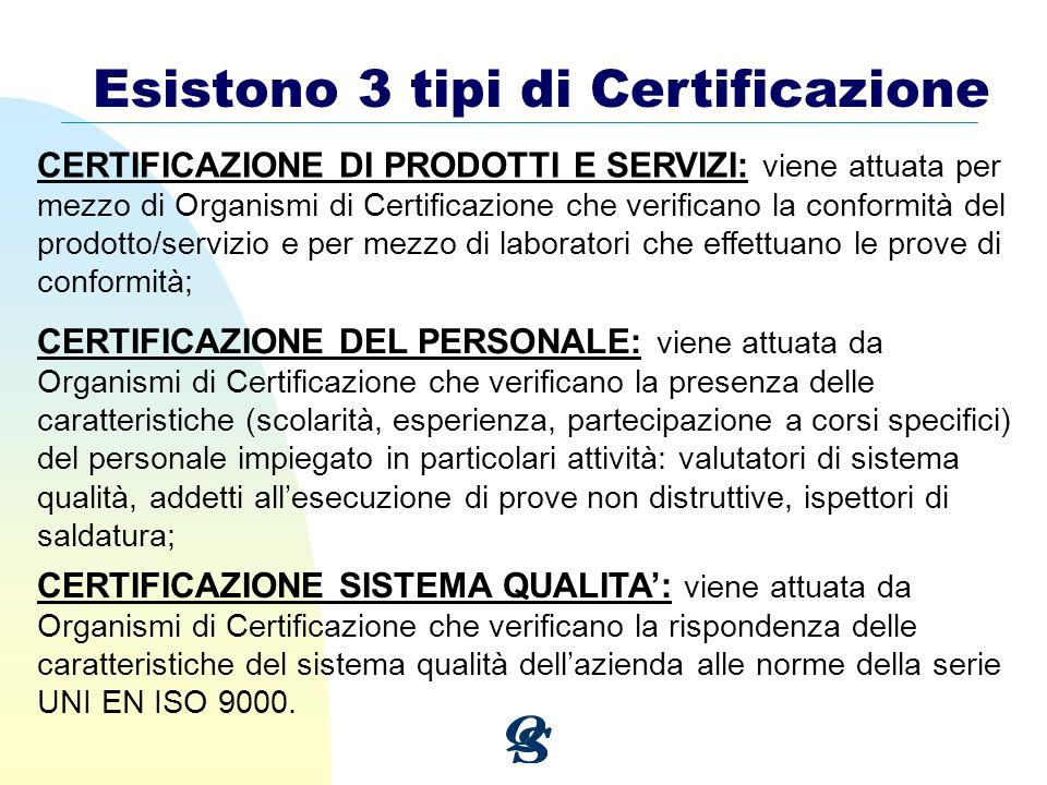 Esistono 3 tipi di Certificazione