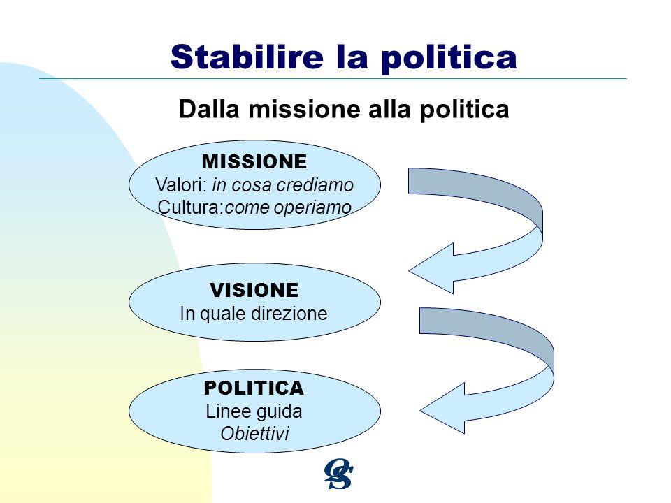 Dalla missione alla politica