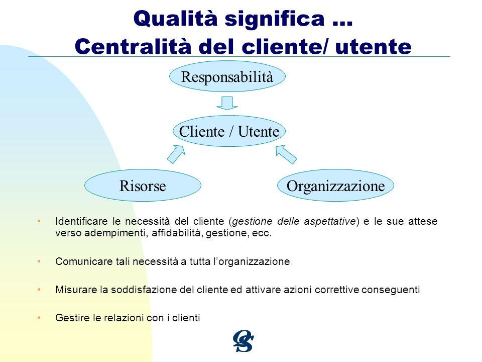 Centralità del cliente/ utente