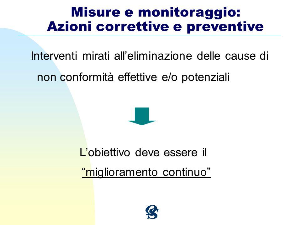 Misure e monitoraggio: Azioni correttive e preventive