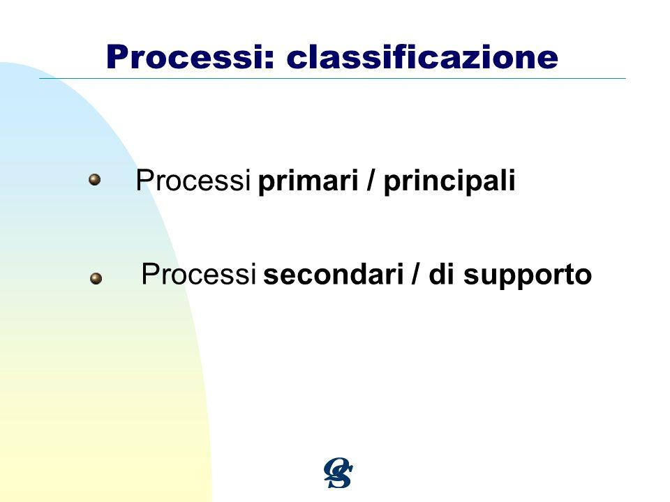 Processi: classificazione