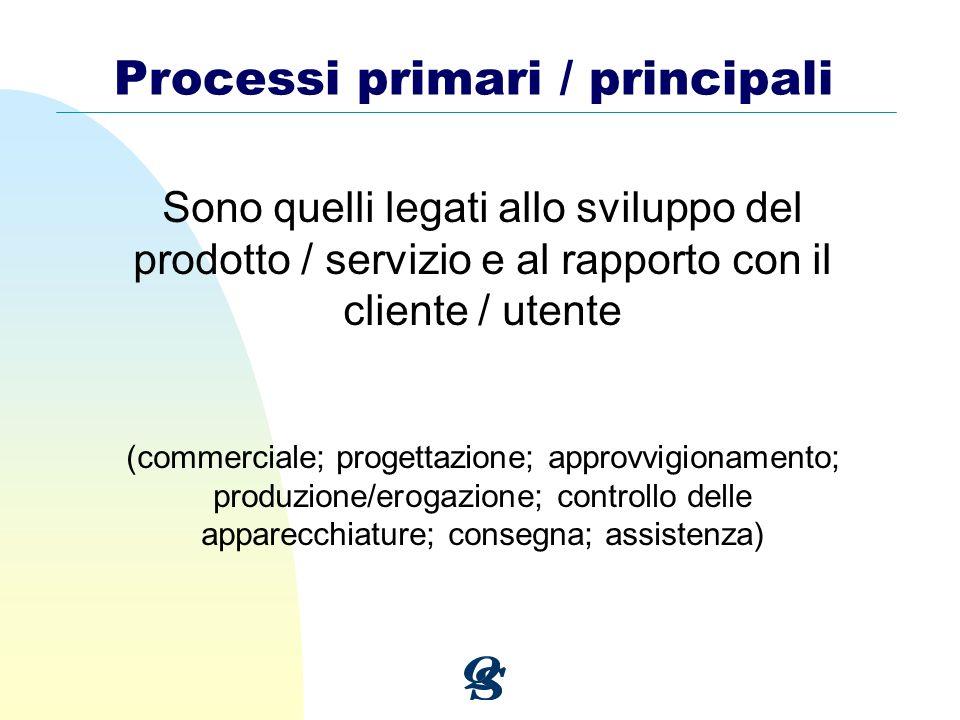 Processi primari / principali