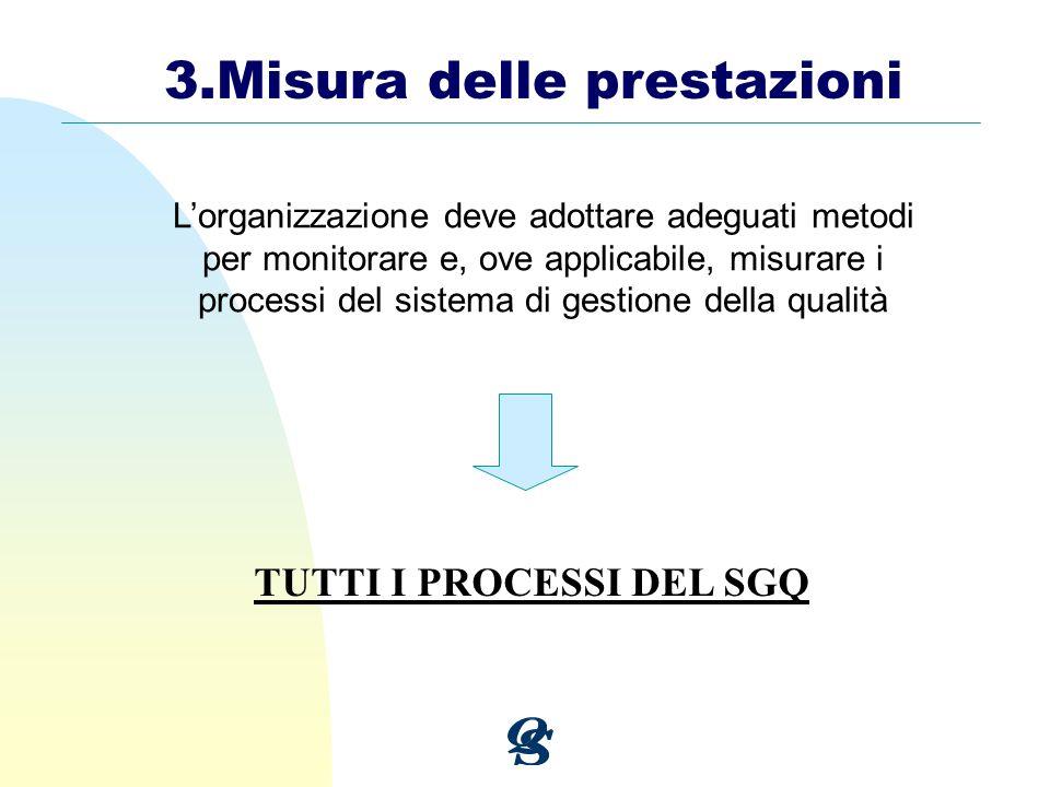3.Misura delle prestazioni