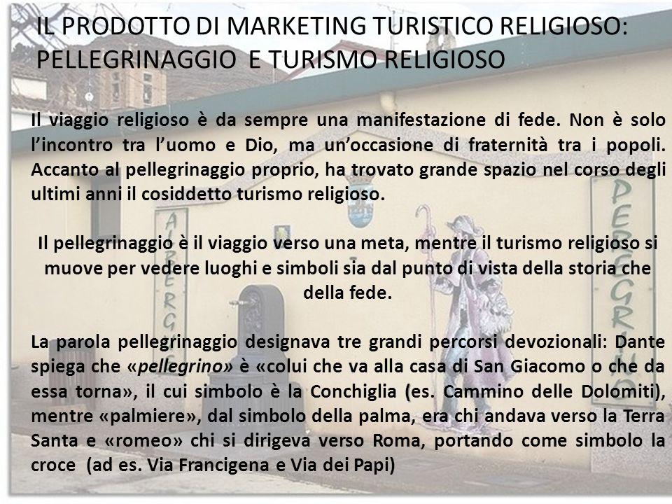 IL PRODOTTO DI MARKETING TURISTICO RELIGIOSO: PELLEGRINAGGIO E TURISMO RELIGIOSO