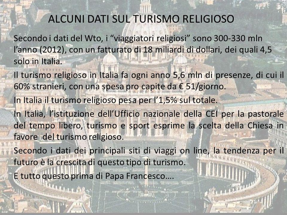 ALCUNI DATI SUL TURISMO RELIGIOSO