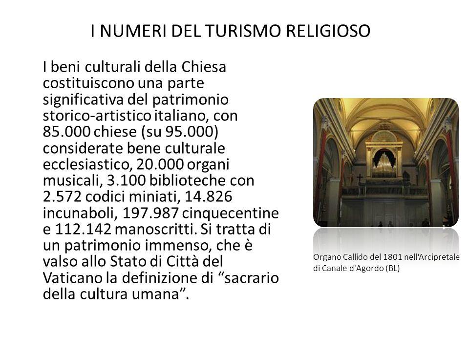 I NUMERI DEL TURISMO RELIGIOSO
