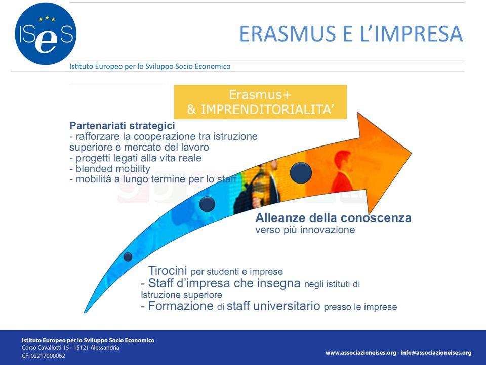 ERASMUS E L'IMPRESA