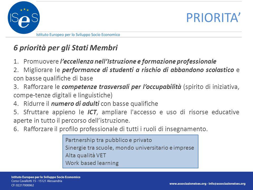 PRIORITA' 6 priorità per gli Stati Membri