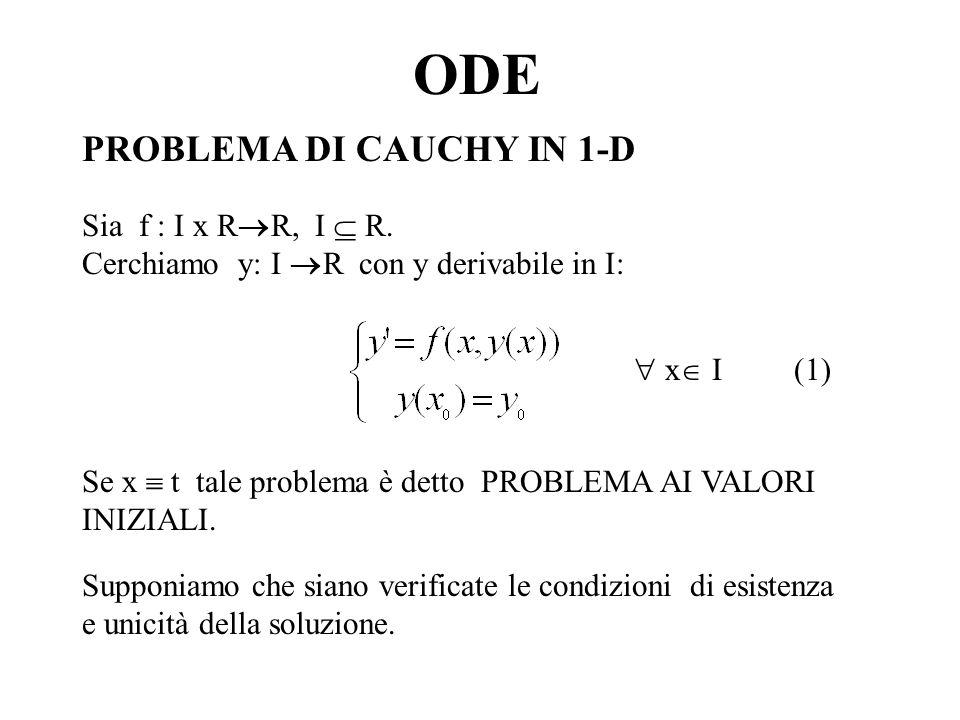 ODE PROBLEMA DI CAUCHY IN 1-D Sia f : I x RR, I  R.