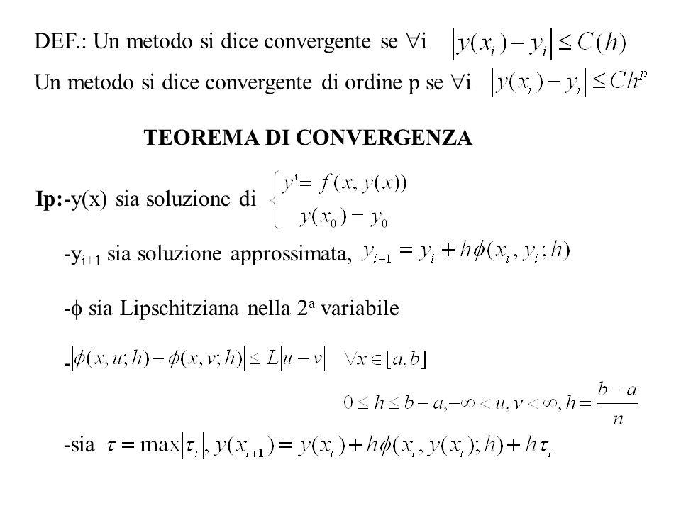 DEF.: Un metodo si dice convergente se i