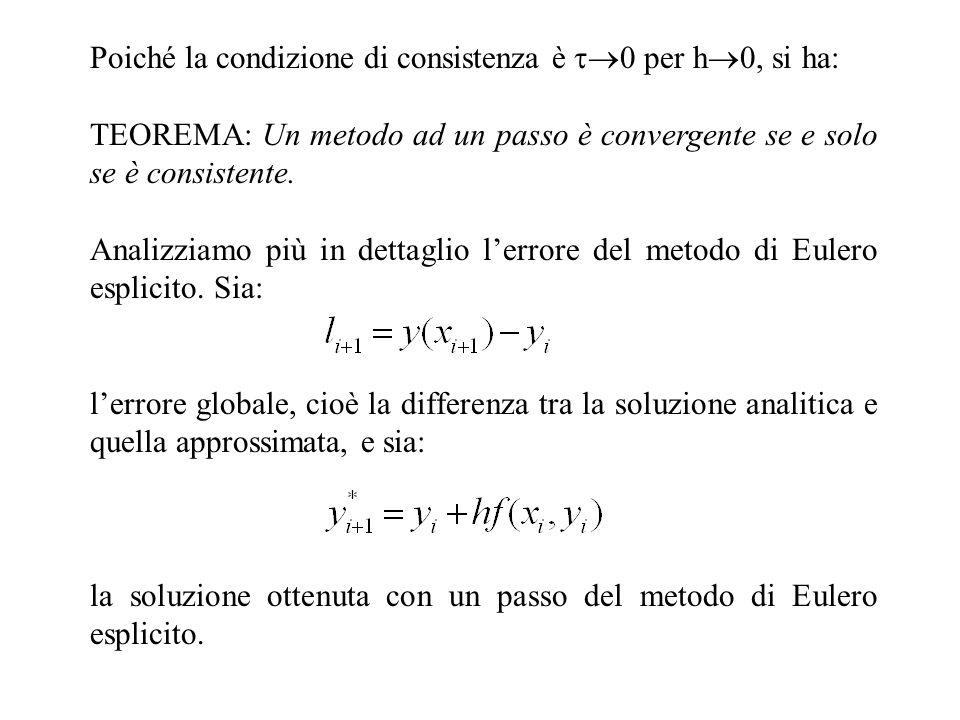 Poiché la condizione di consistenza è 0 per h0, si ha:
