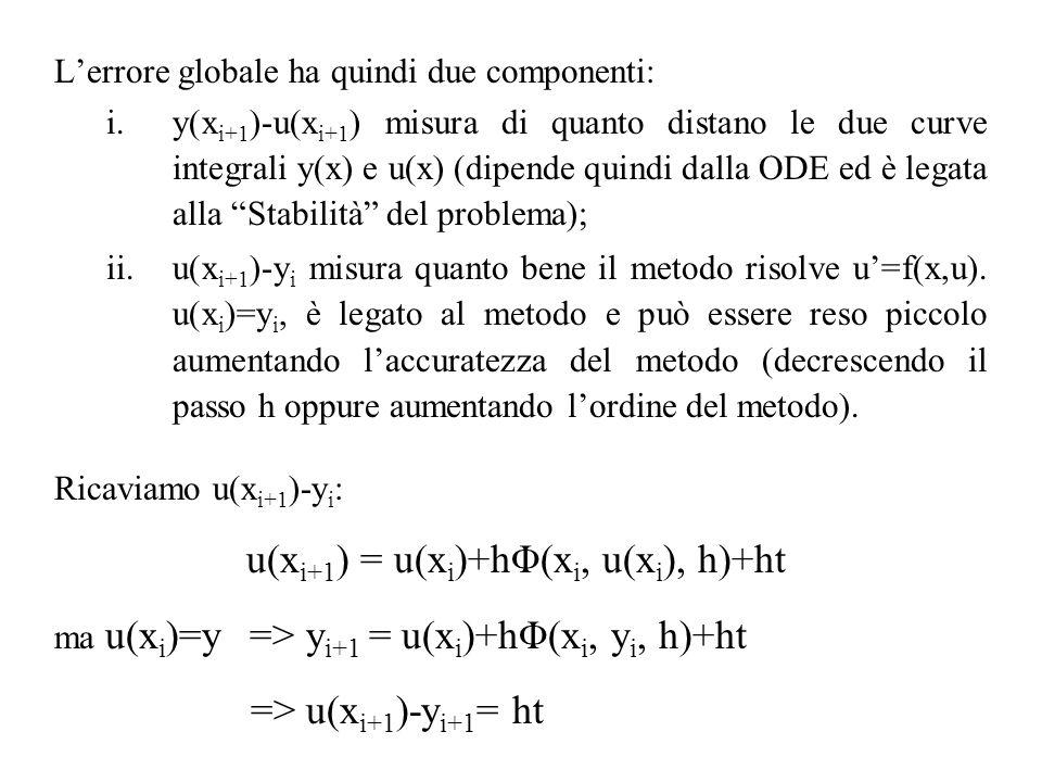 u(xi+1) = u(xi)+hΦ(xi, u(xi), h)+ht