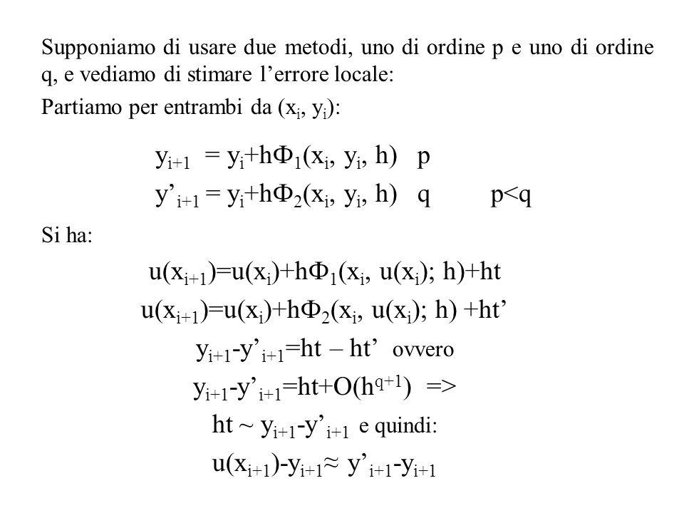 y'i+1 = yi+hФ2(xi, yi, h) q p<q