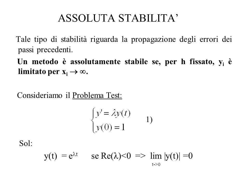 ASSOLUTA STABILITA' Tale tipo di stabilità riguarda la propagazione degli errori dei passi precedenti.