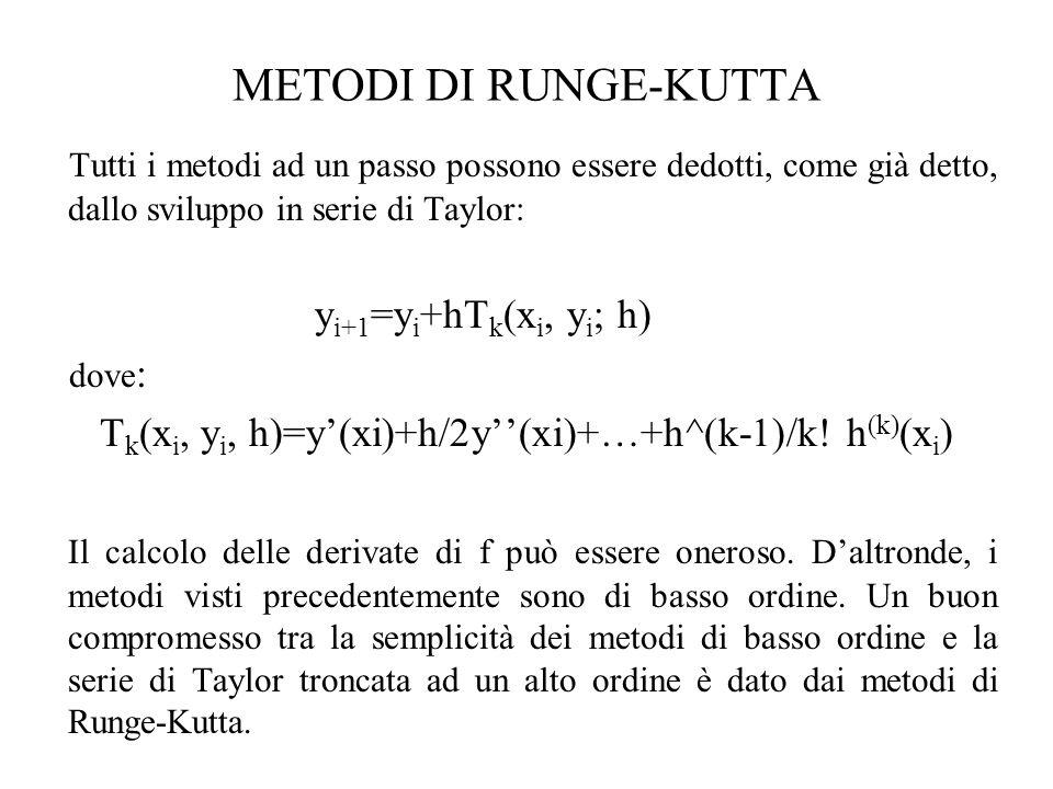 METODI DI RUNGE-KUTTATutti i metodi ad un passo possono essere dedotti, come già detto, dallo sviluppo in serie di Taylor:
