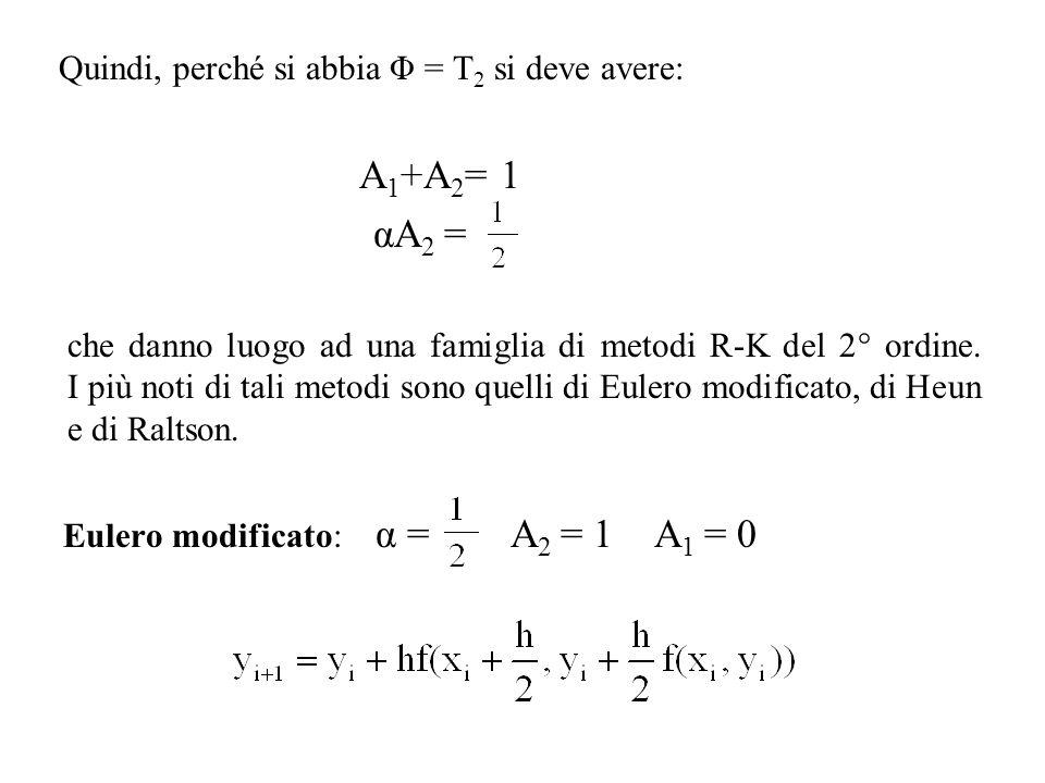 Quindi, perché si abbia Φ = T2 si deve avere: