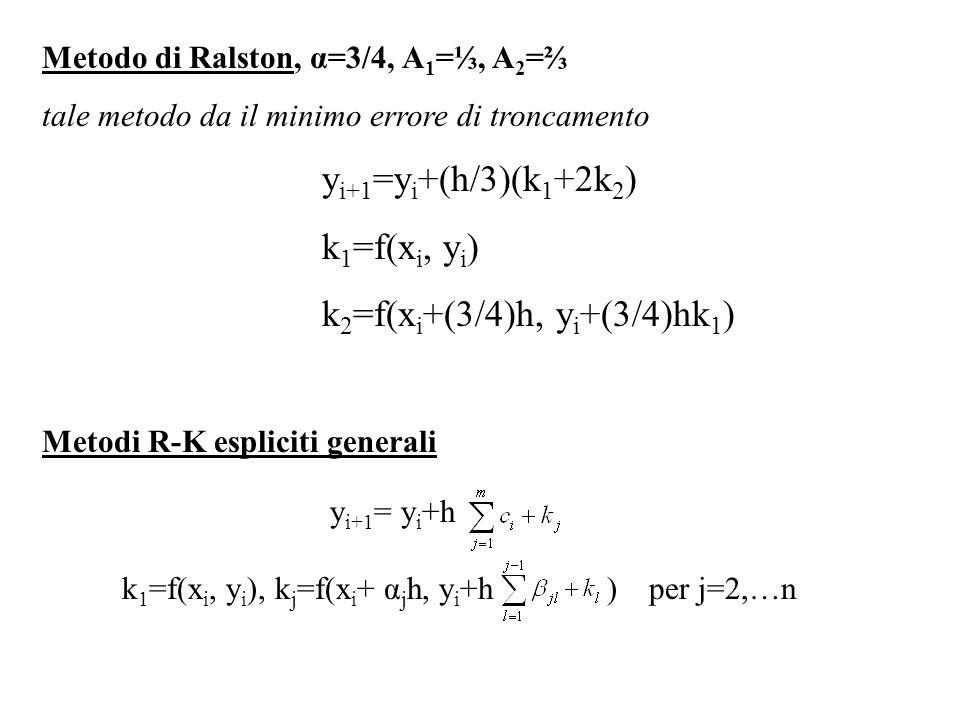 k2=f(xi+(3/4)h, yi+(3/4)hk1)