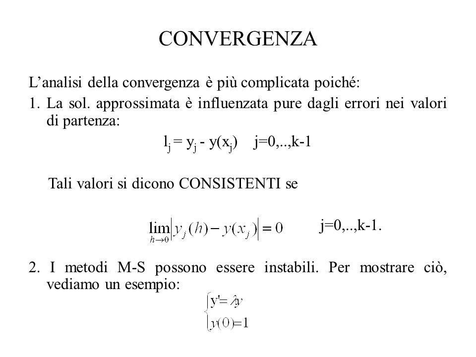 CONVERGENZA L'analisi della convergenza è più complicata poiché: