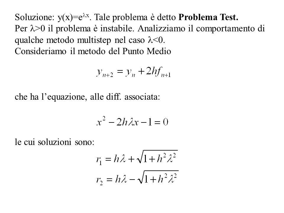 Soluzione: y(x)=ex. Tale problema è detto Problema Test.