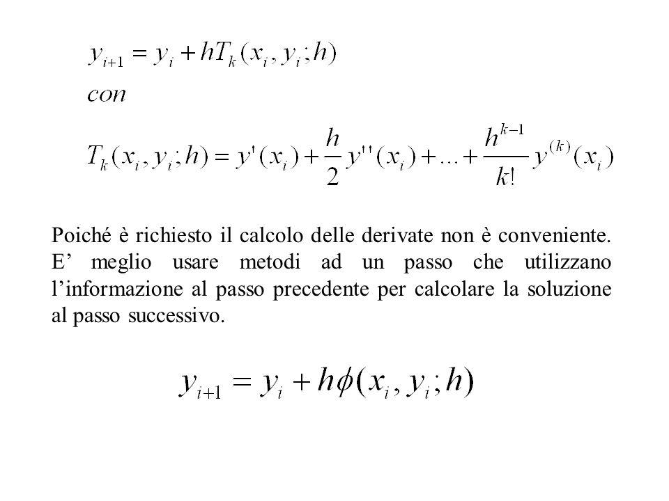 Poiché è richiesto il calcolo delle derivate non è conveniente