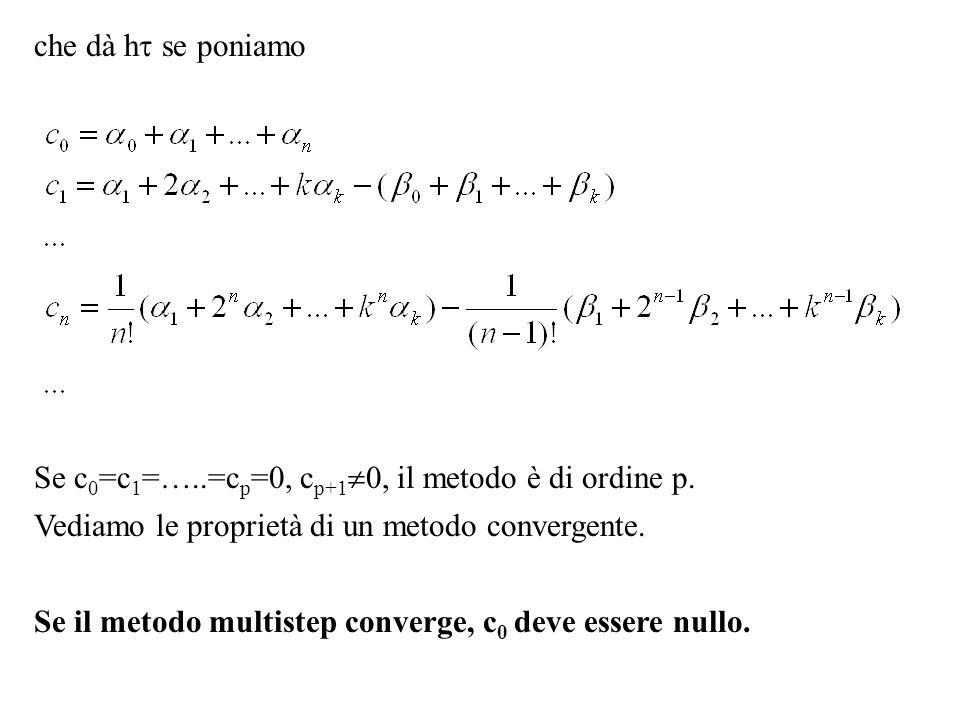 che dà h se poniamo Se c0=c1=…..=cp=0, cp+10, il metodo è di ordine p. Vediamo le proprietà di un metodo convergente.