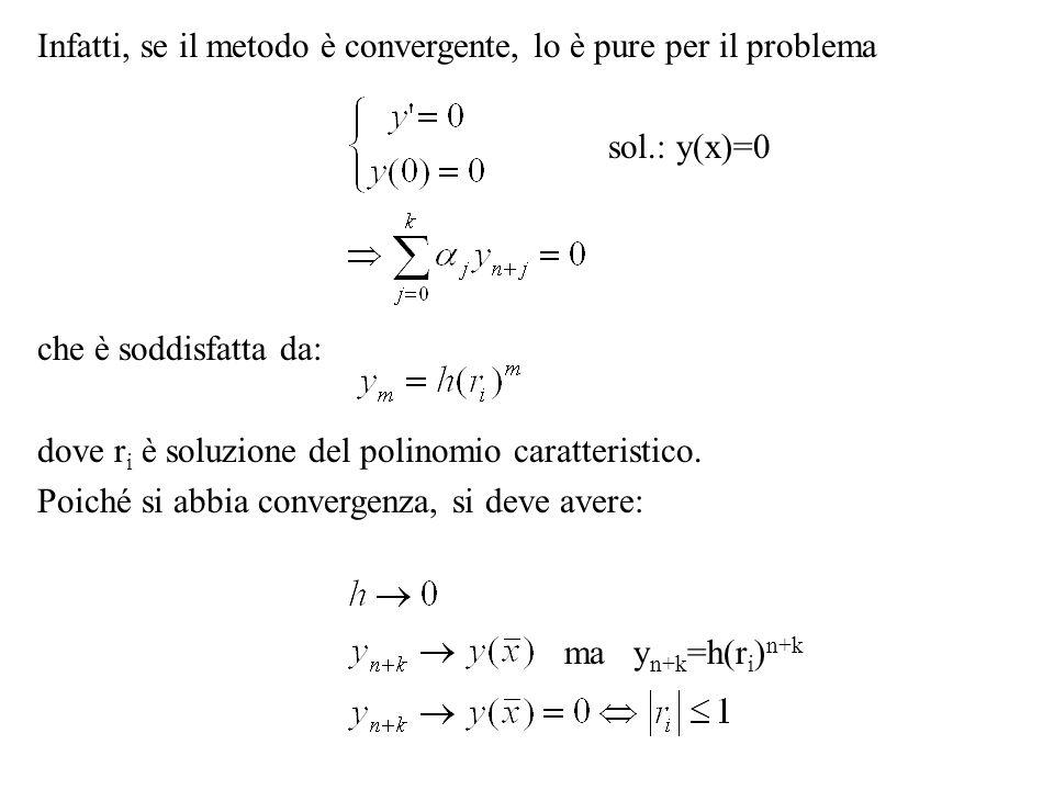 Infatti, se il metodo è convergente, lo è pure per il problema