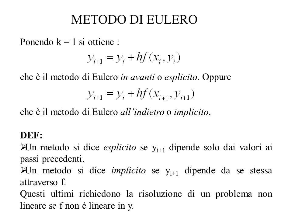 METODO DI EULERO Ponendo k = 1 si ottiene :
