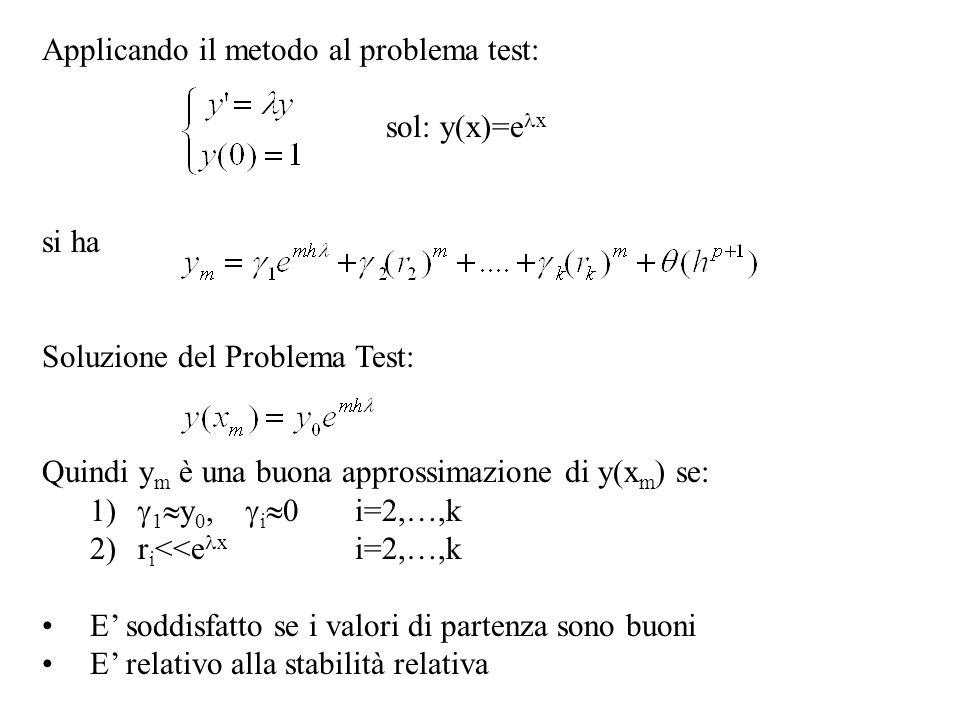 Applicando il metodo al problema test: