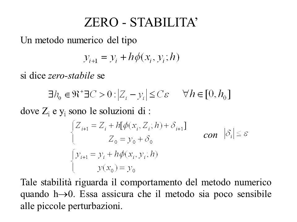 ZERO - STABILITA' Un metodo numerico del tipo si dice zero-stabile se