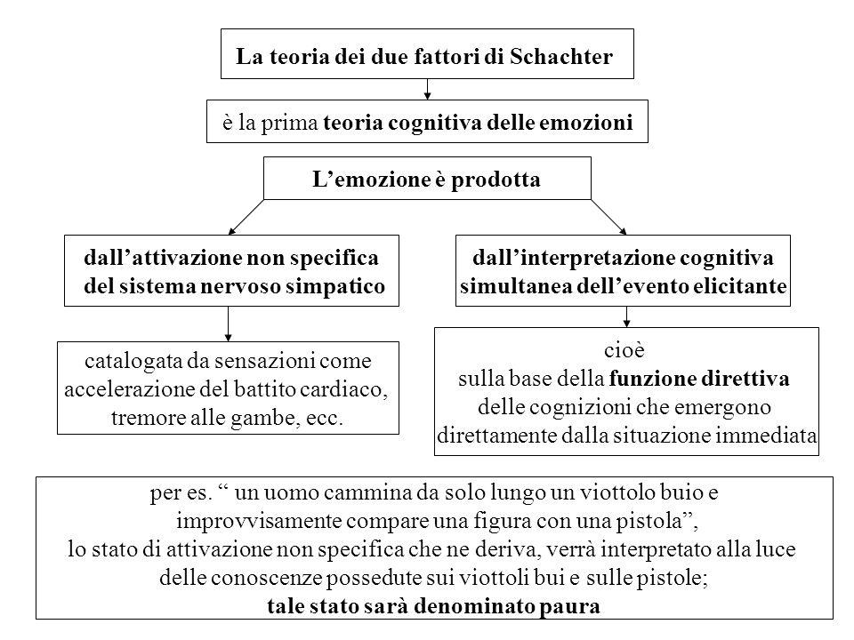 La teoria dei due fattori di Schachter