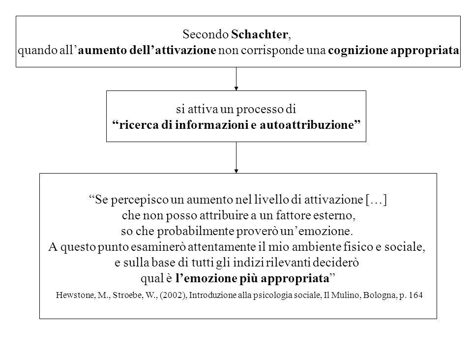 ricerca di informazioni e autoattribuzione
