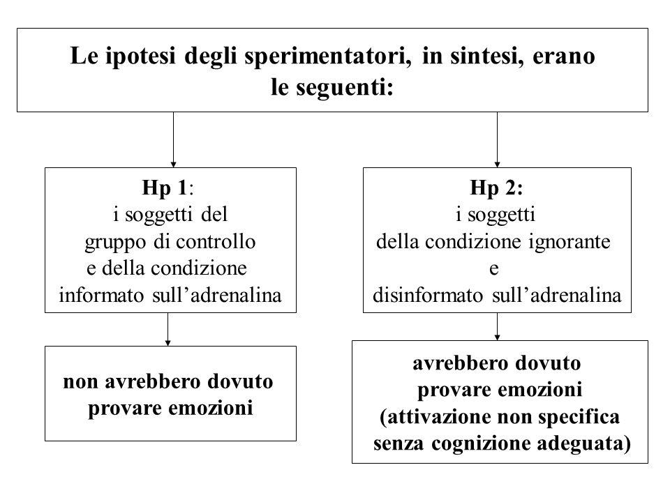 Le ipotesi degli sperimentatori, in sintesi, erano le seguenti: