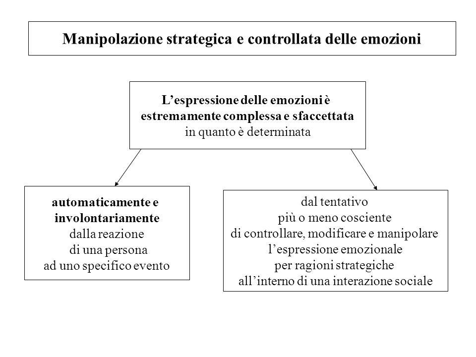 Manipolazione strategica e controllata delle emozioni