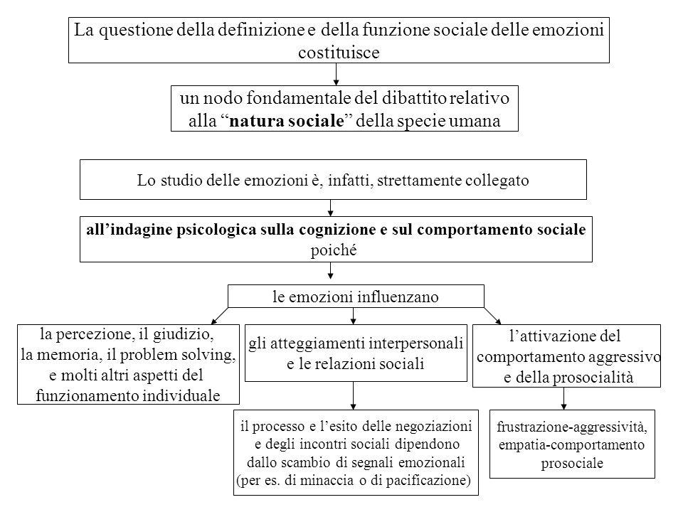 all'indagine psicologica sulla cognizione e sul comportamento sociale