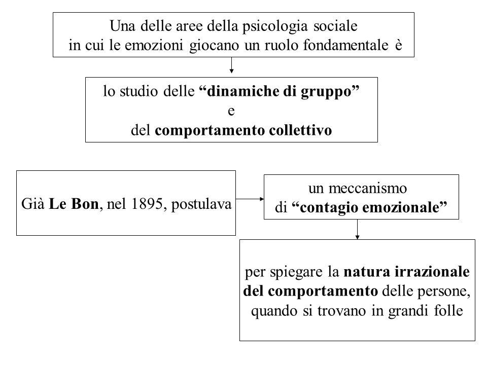 Una delle aree della psicologia sociale