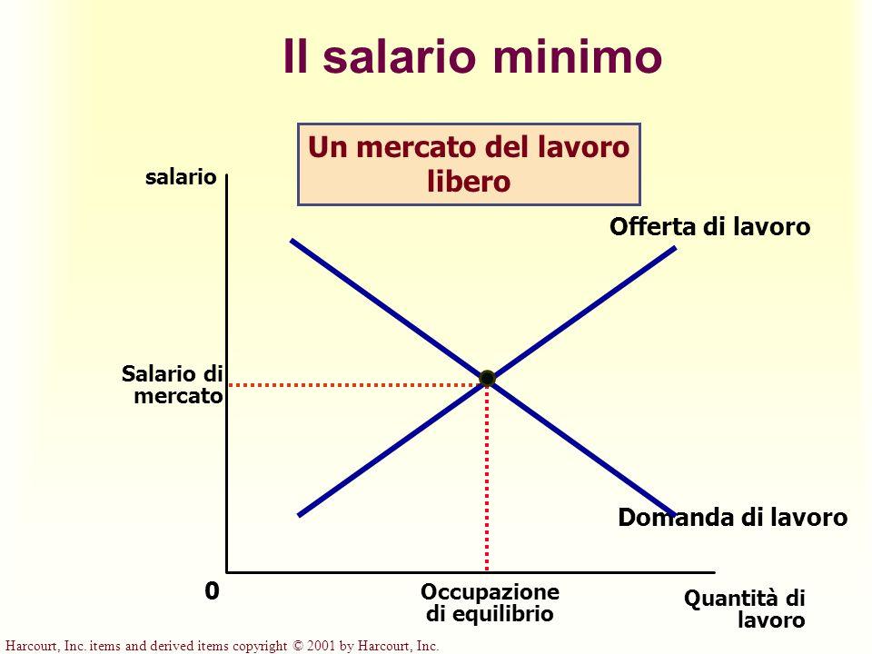 Un mercato del lavoro libero