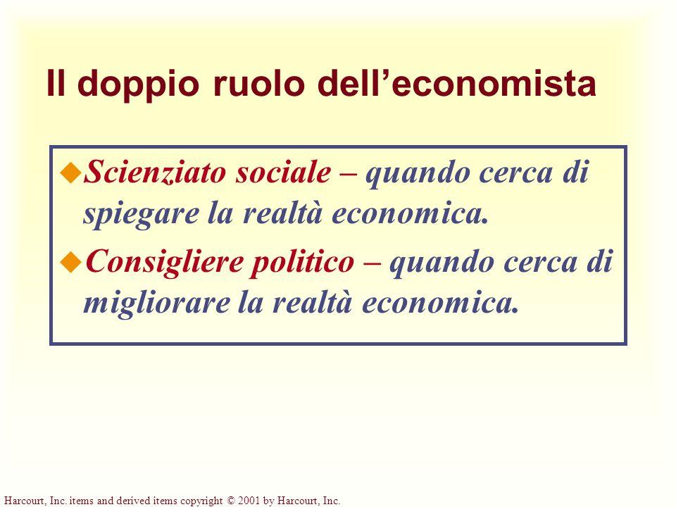 Il doppio ruolo dell'economista