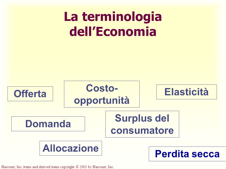 La terminologia dell'Economia