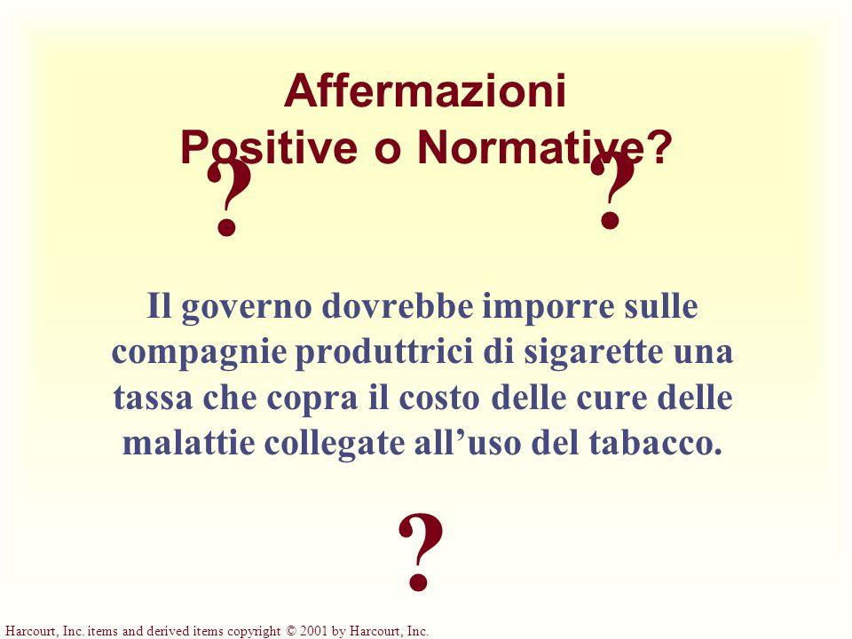 Affermazioni Positive o Normative
