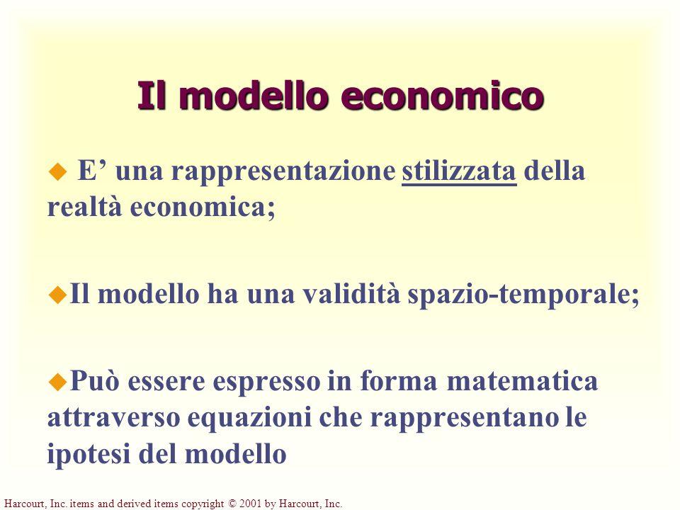Il modello economico E' una rappresentazione stilizzata della realtà economica; Il modello ha una validità spazio-temporale;