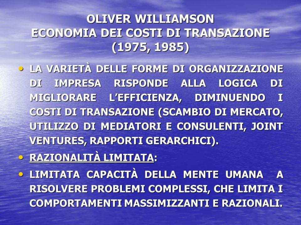 OLIVER WILLIAMSON ECONOMIA DEI COSTI DI TRANSAZIONE (1975, 1985)