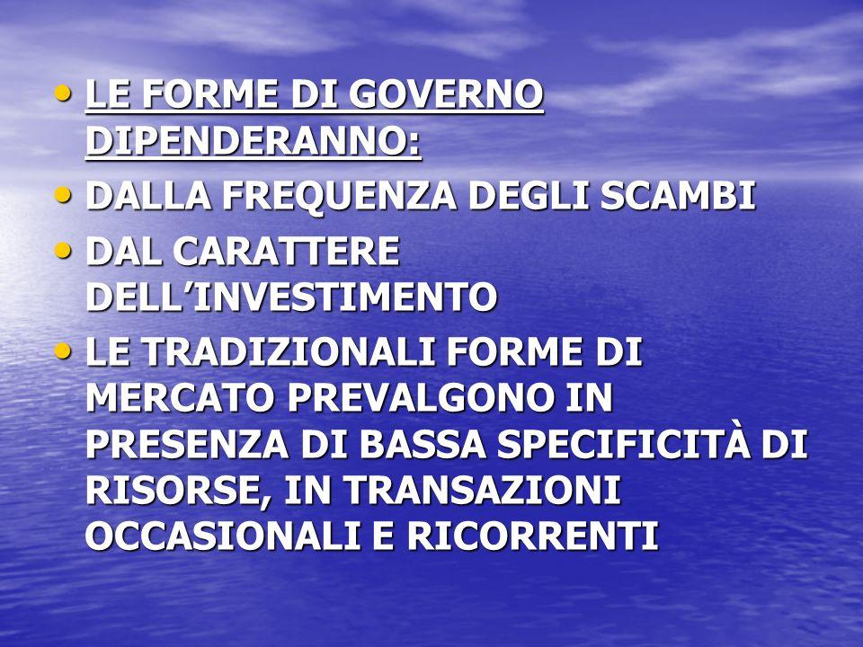 LE FORME DI GOVERNO DIPENDERANNO: