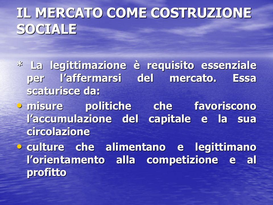 IL MERCATO COME COSTRUZIONE SOCIALE