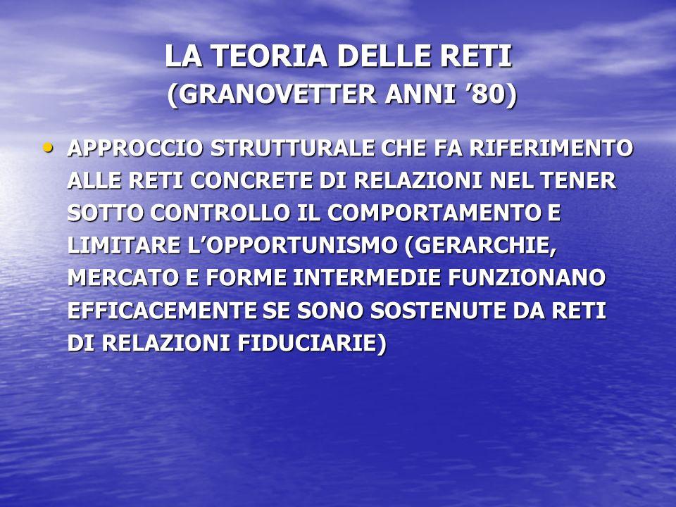 LA TEORIA DELLE RETI (GRANOVETTER ANNI '80)