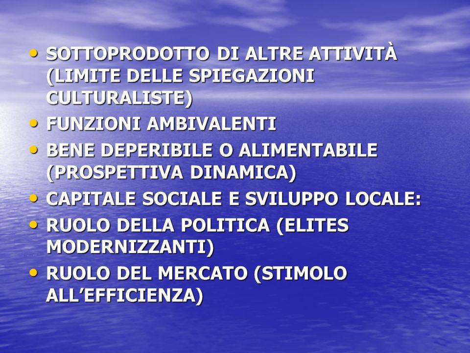 SOTTOPRODOTTO DI ALTRE ATTIVITÀ (LIMITE DELLE SPIEGAZIONI CULTURALISTE)