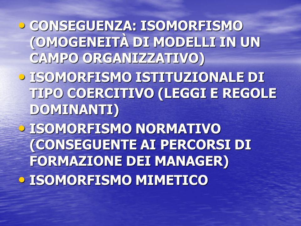 CONSEGUENZA: ISOMORFISMO (OMOGENEITÀ DI MODELLI IN UN CAMPO ORGANIZZATIVO)