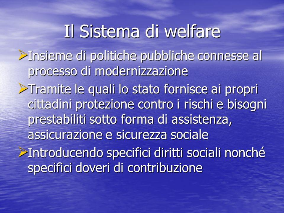 Il Sistema di welfare Insieme di politiche pubbliche connesse al processo di modernizzazione.