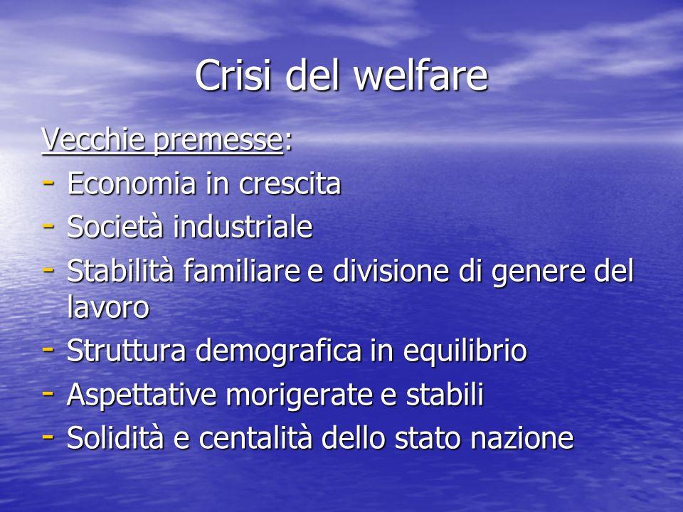 Crisi del welfare Vecchie premesse: Economia in crescita