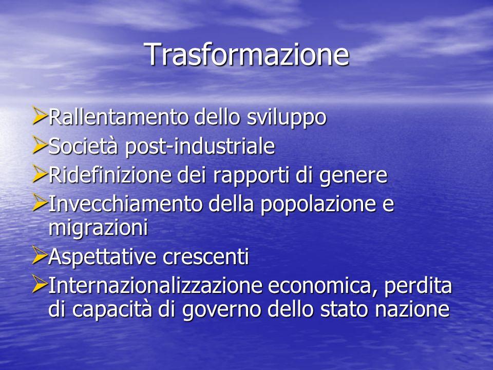 Trasformazione Rallentamento dello sviluppo Società post-industriale
