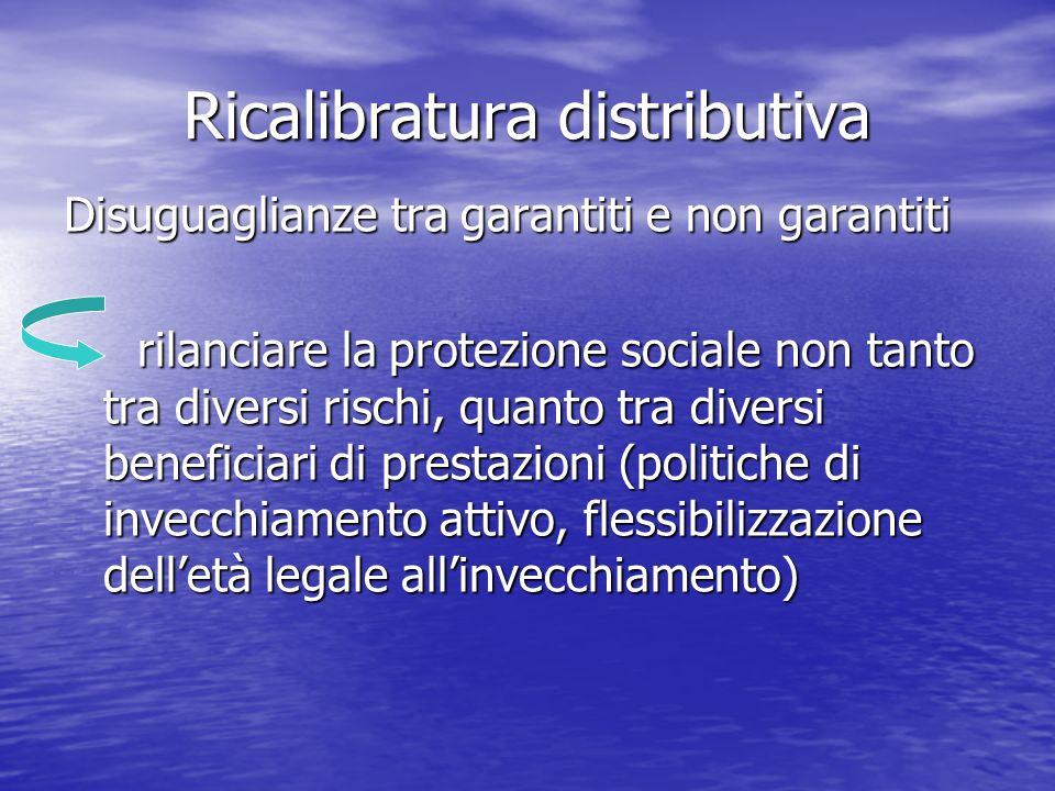 Ricalibratura distributiva